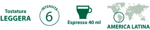 Caratteristiche Blonde STARBUCKS Nespresso