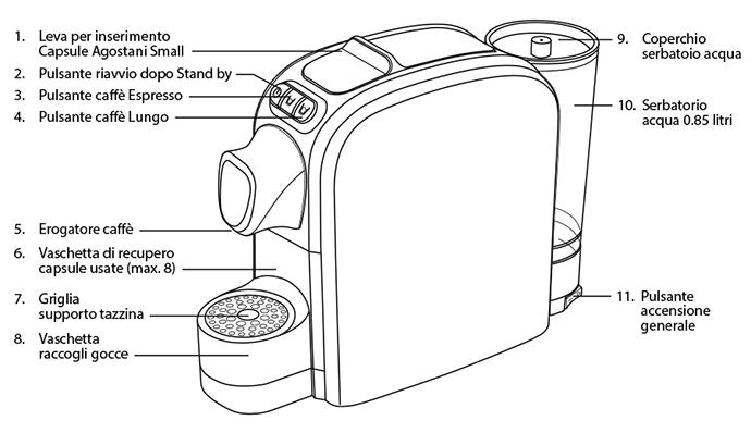 Come è fatta macchinetta caffè Agostani Small Cup
